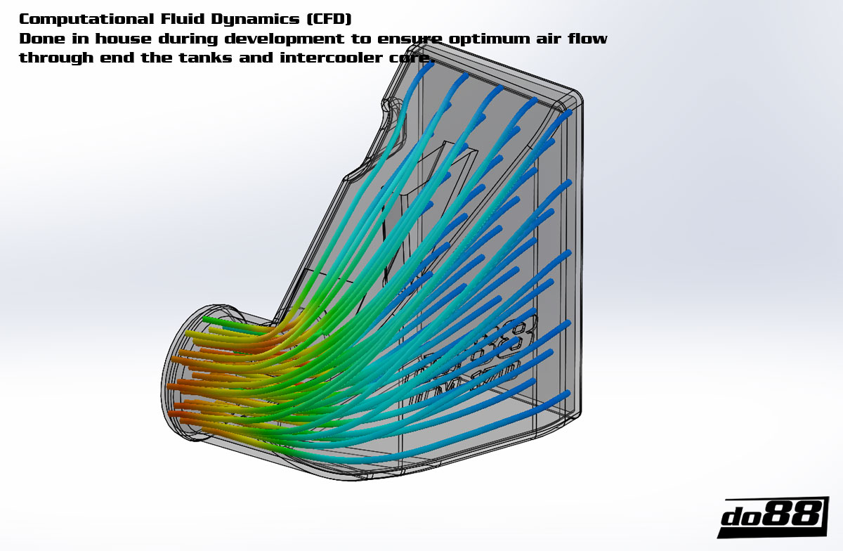 Icm Cfd on Volvo S40 Engine Diagram