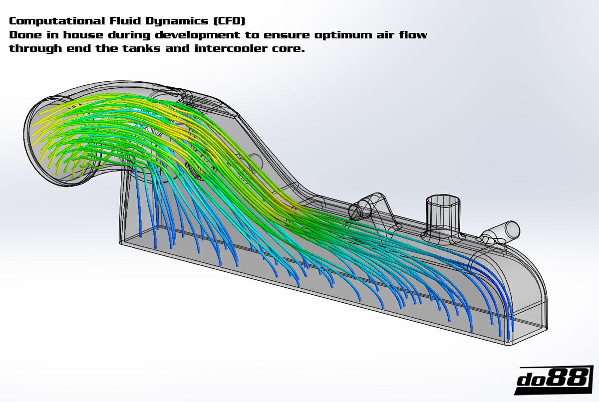 Vw Tsi 2 0t Diagram Html Auto Engine And Parts Audi Seat Skoda 20t Fsi Intercooler